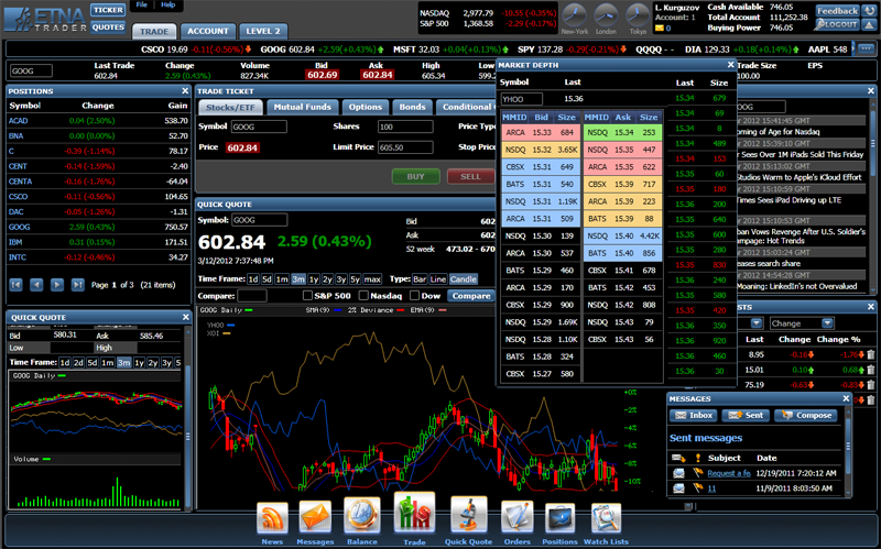 No deposit binary options $100 free intellitraders
